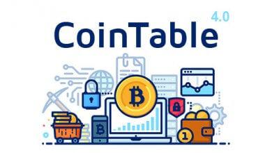 Coin Table v4.0 - Madencilik CMS İndir