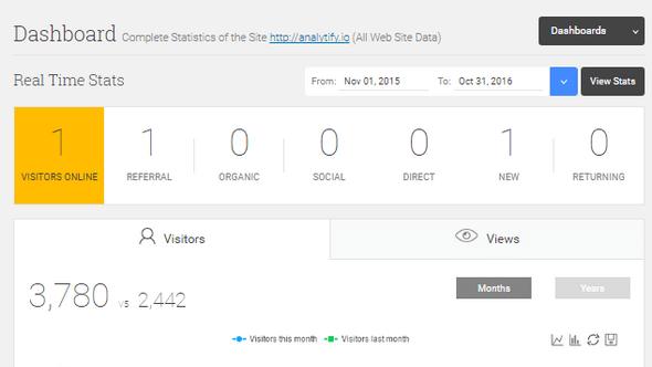 Analytify Pro v2.0.21 - WordPress'te Google Analytics Eklentisi İndir